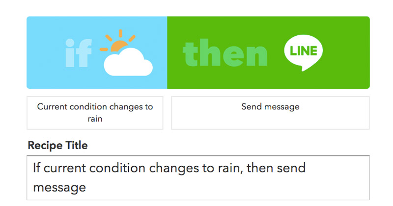 ifttt_recipe_weather_line_main
