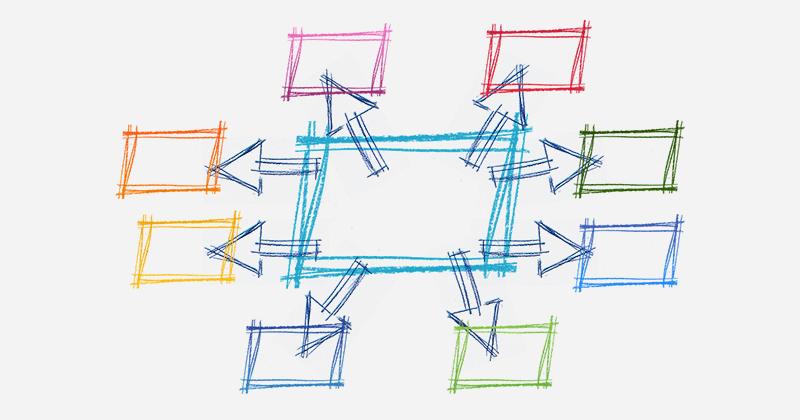 MAMPでバーチャルホストを設定して複数のドメインを使う方法
