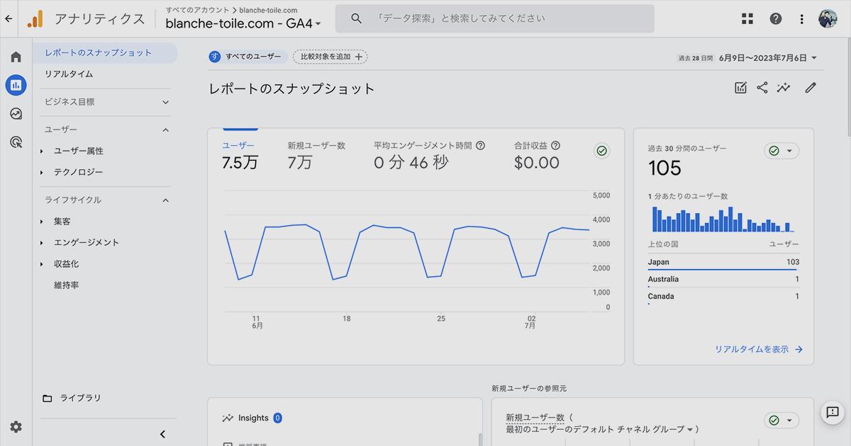 Googleアナリティクスのアクセスデータを共有する方法