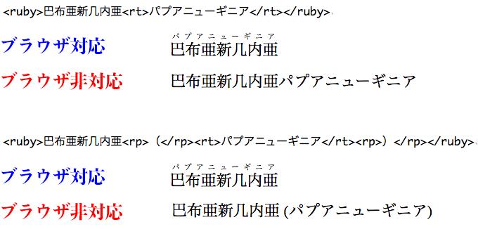 rpタグのブラウザの表示