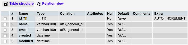 MySQLのデータベースの構造