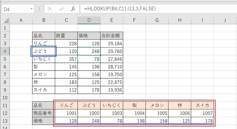 ExcelのHLOOKUP関数