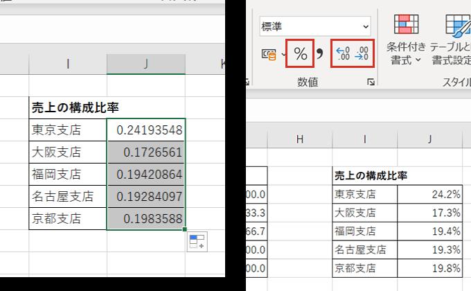 オートフィル機能とセルの書式設定