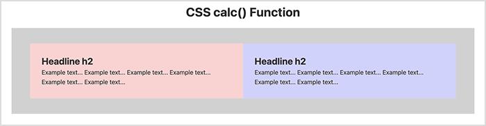 calc()関数の利用